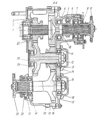 УАЗ-452 предназначена для