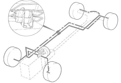 Тормозная система Форд Транзит