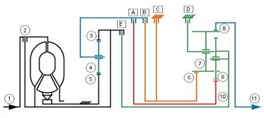 Схема потоков мощности АКПП ZF