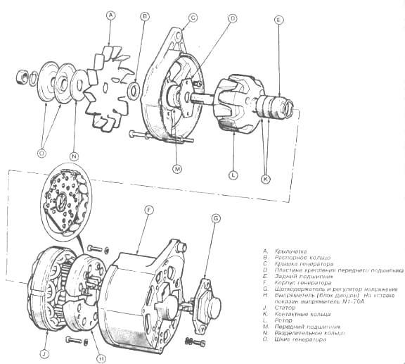 Bosch автомобиля Форд