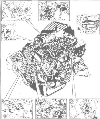 Расположение на двигателе Форд