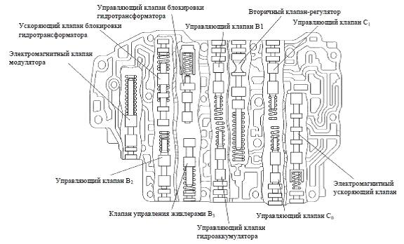 В АКПП U241E/U250E Лексус