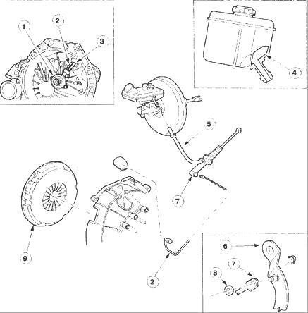 Элементы привода сцепления